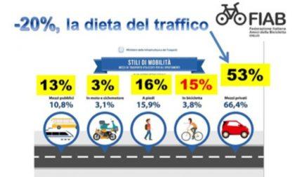 Dieta Del Traffico La Proposta Di Fiab Lecco Ai Candidati Prima Lecco