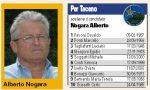 Elezioni Taceno: Nogara supera Pomi