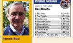 Elezioni Parlasco: Renato Busi è sindaco