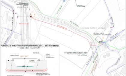 Terminati i lavori alla rete acquedotto di Cernusco Lombardone e Montevecchia