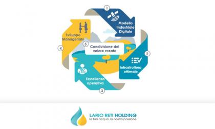 Lario Reti Holding vara il piano industriale al 2023