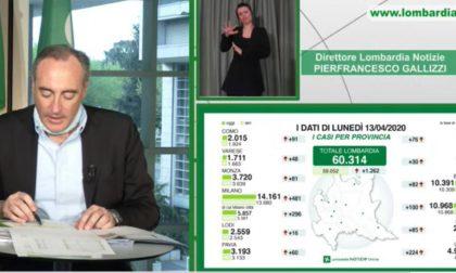 Coronavirus: superati i 1.900 positivi nel Lecchese e i 60.000 in Lombardia I DATI AGGIORNATI