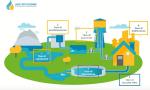 Lario Reti Holding e Ufficio d'Ambito: risorse didattiche digitali