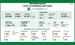 Coronavirus: nuovo aumento dei casi in Lombardia, 4 a Lecco