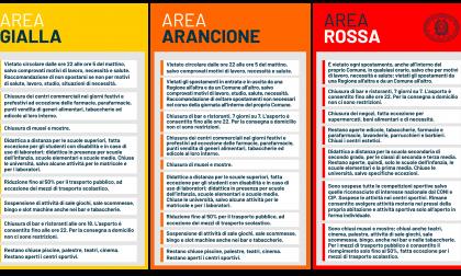E' ufficiale: da lunedì 1 marzo Lombardia in zona arancione