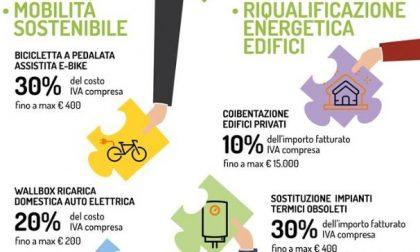 Mobilità sostenibile: a Lecco nuova proroga dei termini