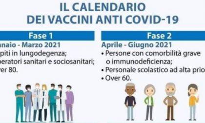 Vaccino Covid, come funziona? Lo spiega la farmacia di Lecco