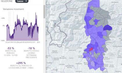 Altro che zona rossa: impressionante aumento degli spostamenti in provincia di Lecco rispetto al primo lockdown