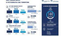Confindustria Lecco Sondrio e Confindustria Bergamo: approvato il protocollo per la fusione