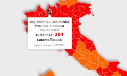 Calano ancora la media dei casi e l'incidenza a Lecco ma siamo ancora sopra quota 250