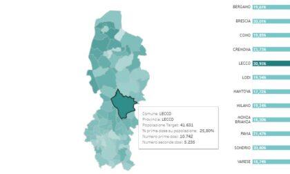 A che punto sono le vaccinazioni in provincia di Lecco? Tutti i dati Comune per Comune