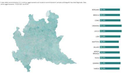 Vaccinazioni: Lecco prima in Lombardia per percentuale di somministrazioni
