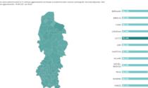 Green pass obbligatorio: nuova corsa al vaccino. A Lecco superata quota 90% di vaccinati